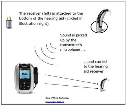 hearing impaired devices